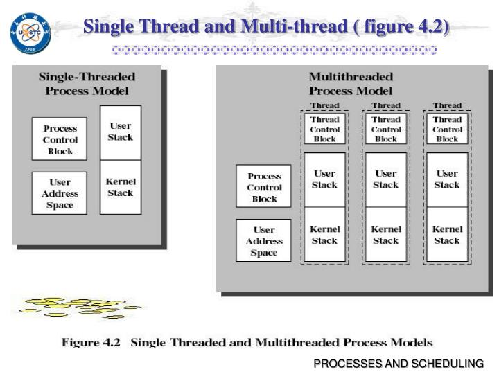 Single Thread and Multi-thread ( figure 4.2)