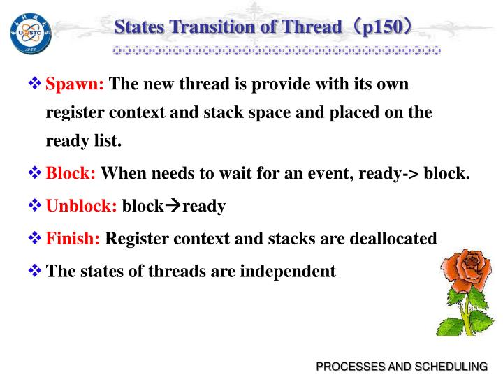 States Transition of Thread