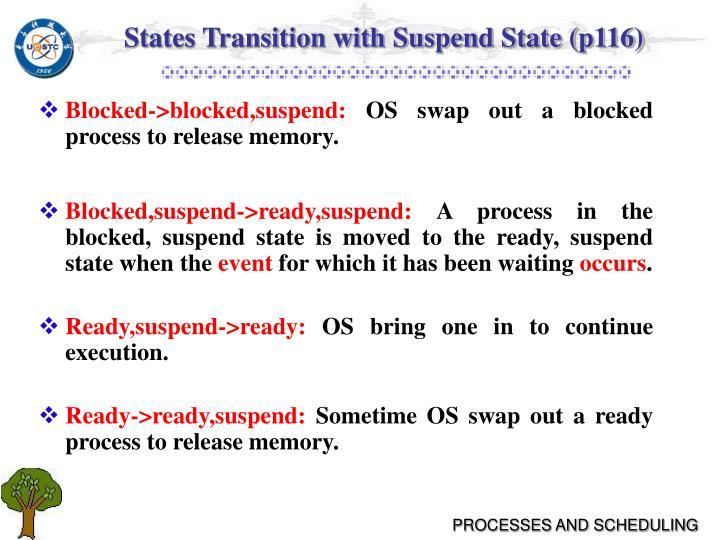 States Transition with Suspend State (p116)