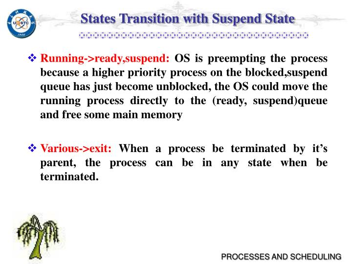 States Transition with Suspend State