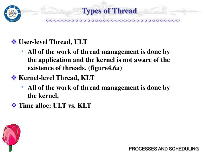 Types of Thread