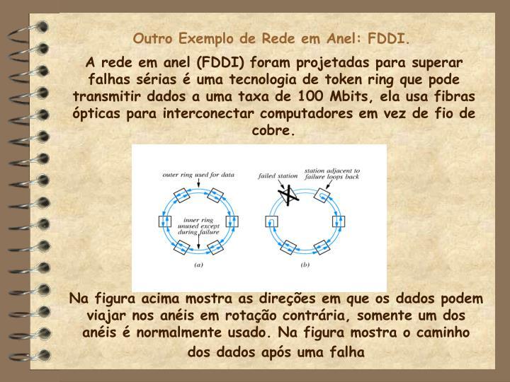 Outro Exemplo de Rede em Anel: FDDI.