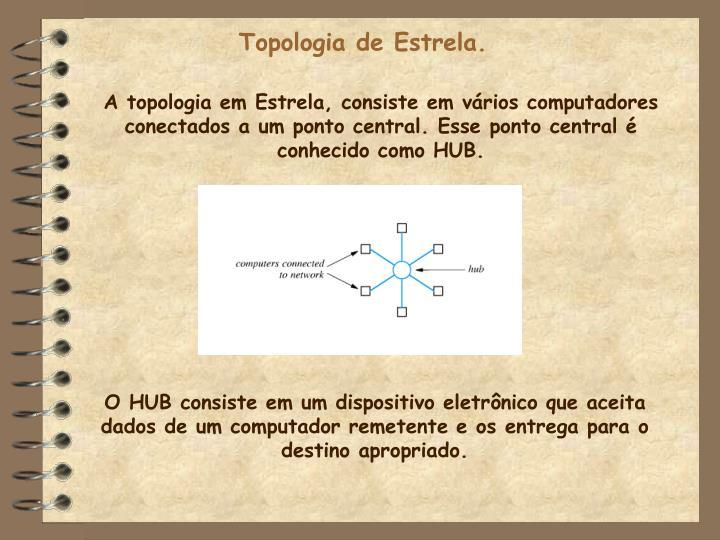 Topologia de Estrela.