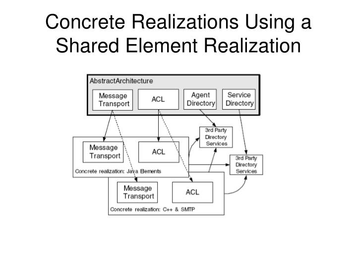 Concrete Realizations Using a Shared Element Realization