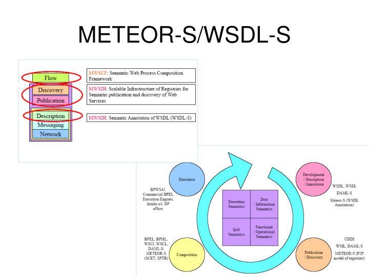 METEOR-S/WSDL-S
