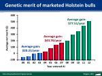 genetic merit of marketed holstein bulls