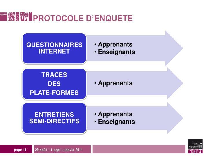 PROTOCOLE D'ENQUETE