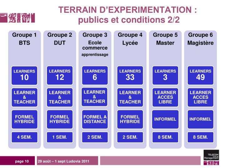 TERRAIN D'EXPERIMENTATION :