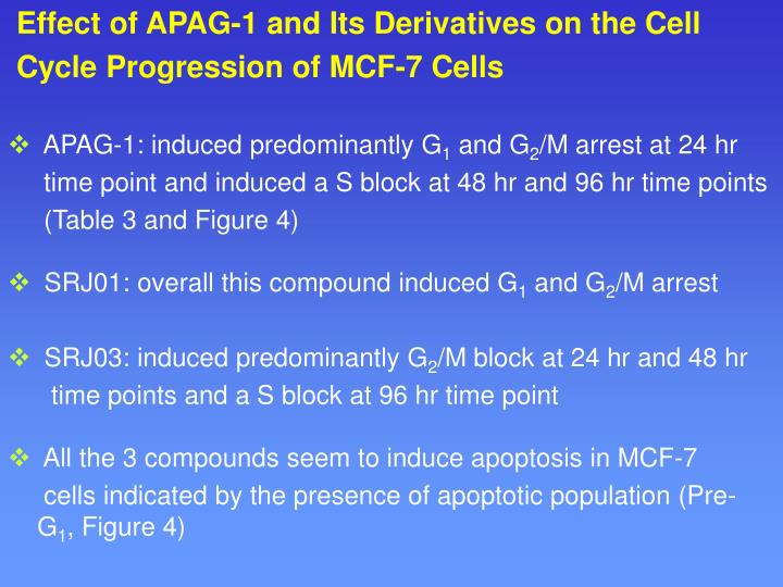 Effect of APAG-1 and Its Derivatives on the Cell