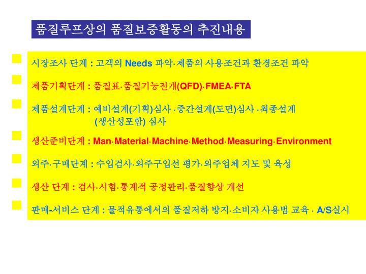 품질루프상의 품질보증활동의 추진내용