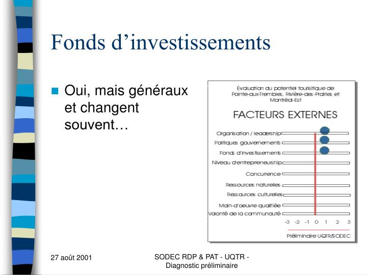 Fonds d'investissements