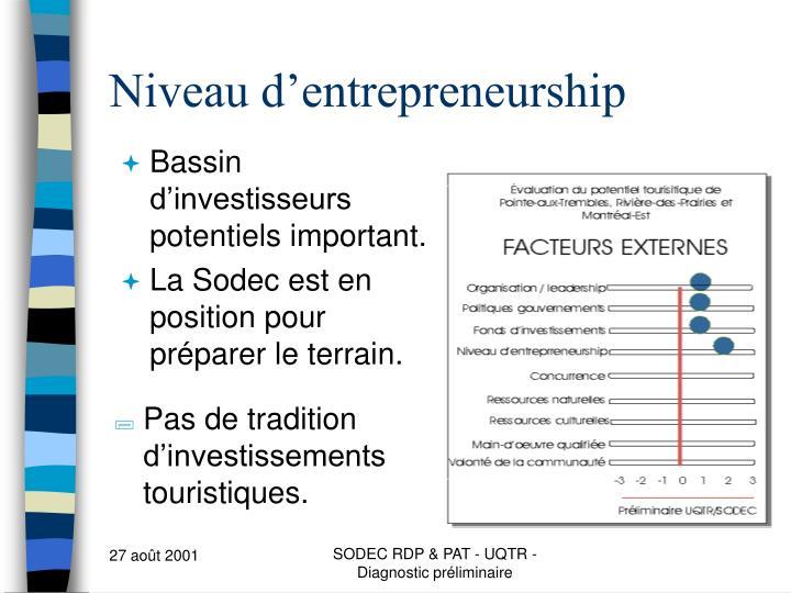 Niveau d'entrepreneurship