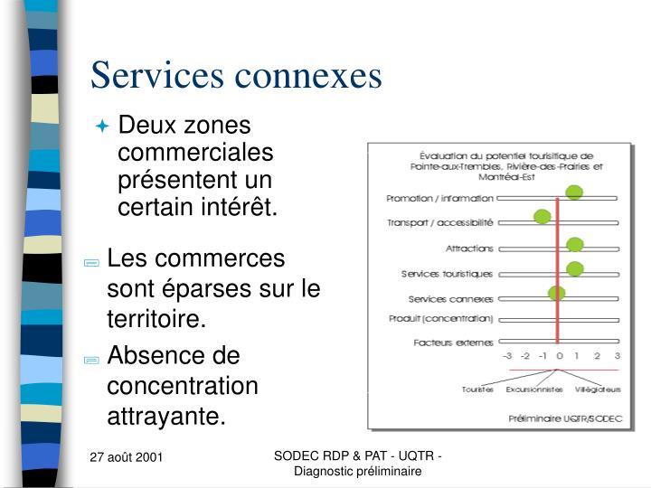 Services connexes