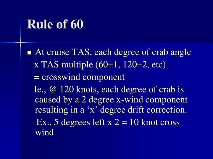 Rule of 60