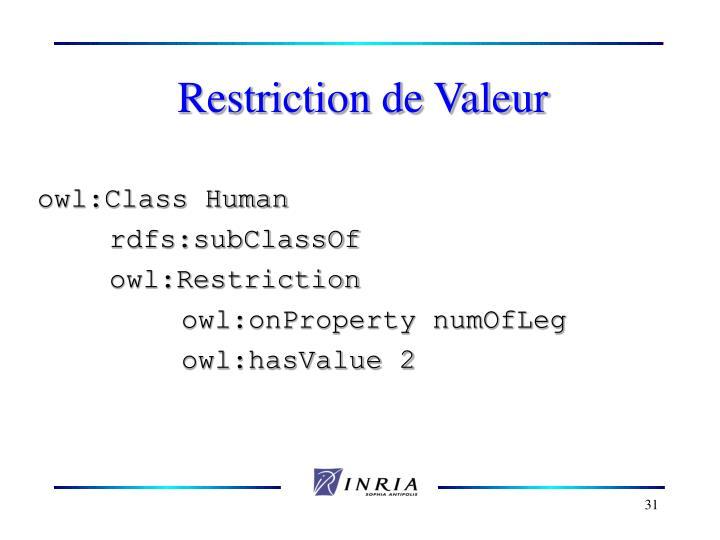 Restriction de Valeur