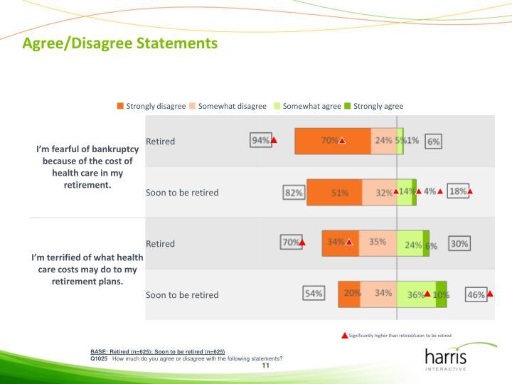 Agree/Disagree Statements