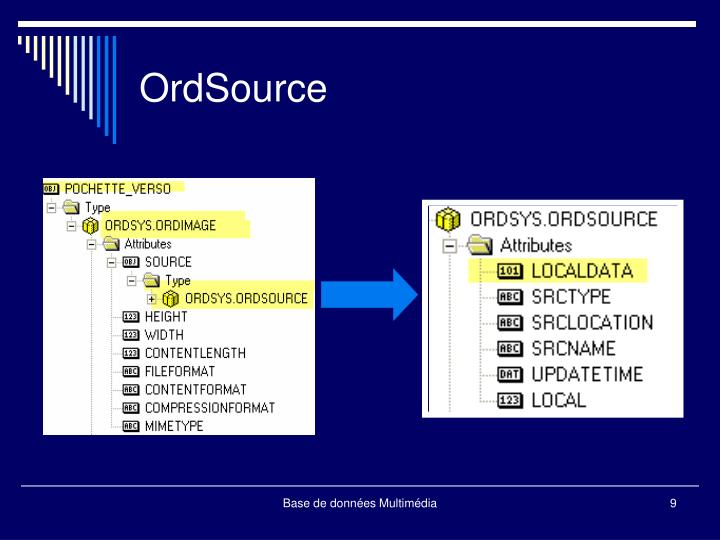 OrdSource