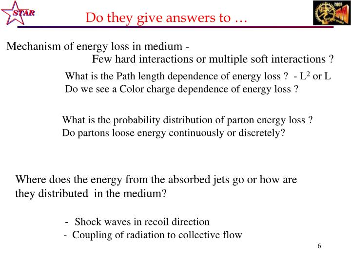 Mechanism of energy loss in medium -
