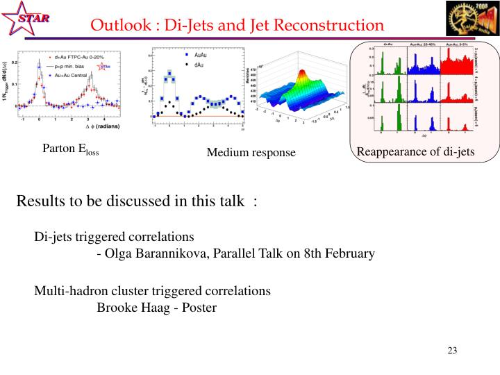 Outlook : Di-Jets and Jet Reconstruction