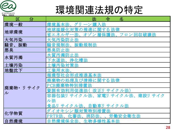 環境関連法規の特定