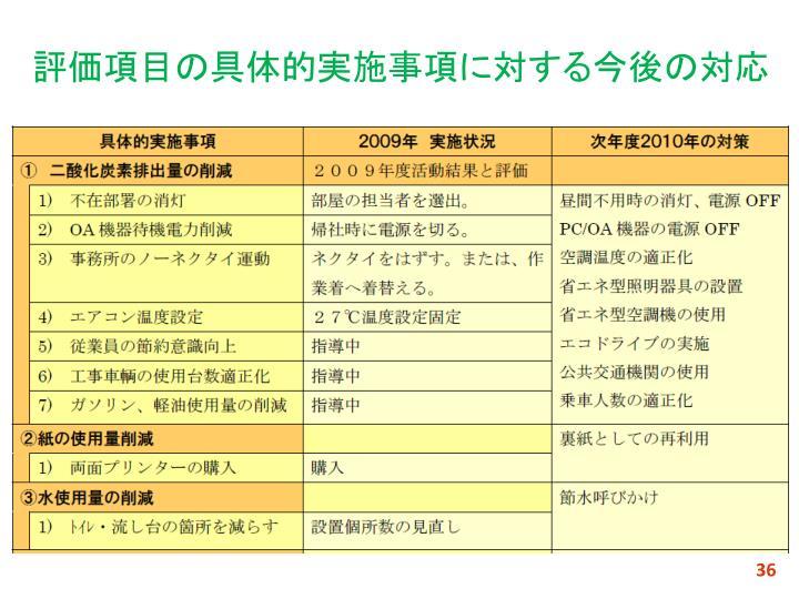 評価項目の具体的実施事項に対する今後の対応