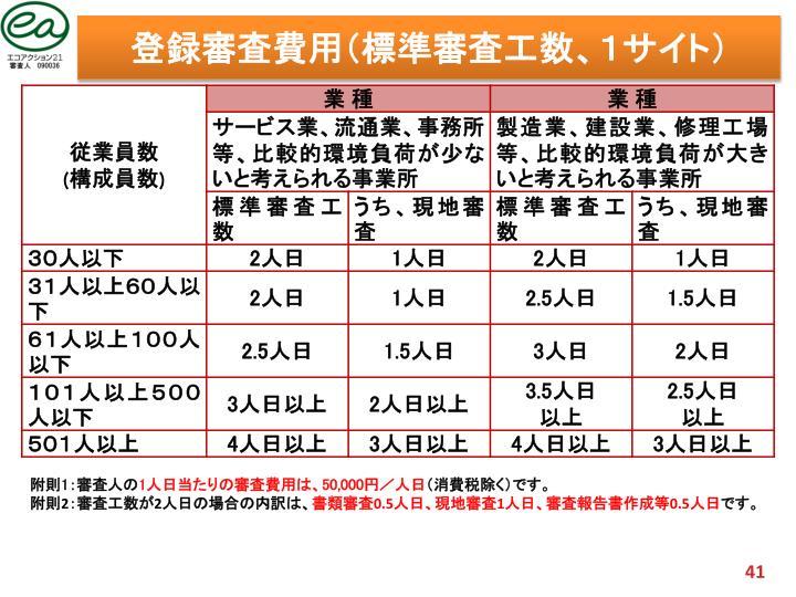 登録審査費用(標準審査工数、1サイト