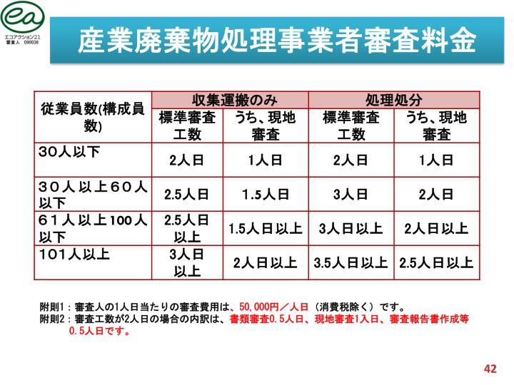 産業廃棄物処理事業者審査料金