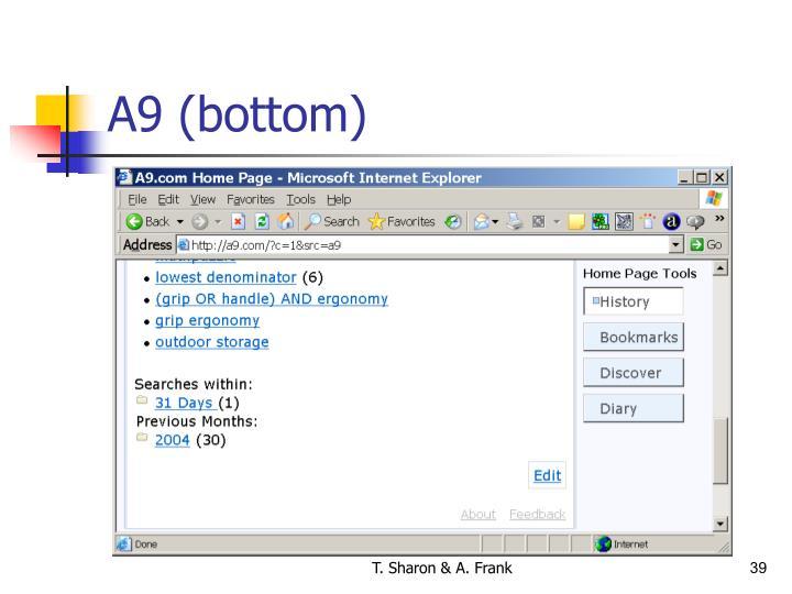 A9 (bottom)