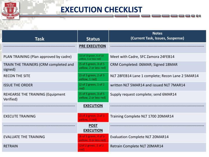 EXECUTION CHECKLIST