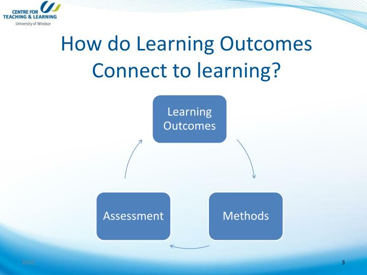 How do learning outcomes connect to learning