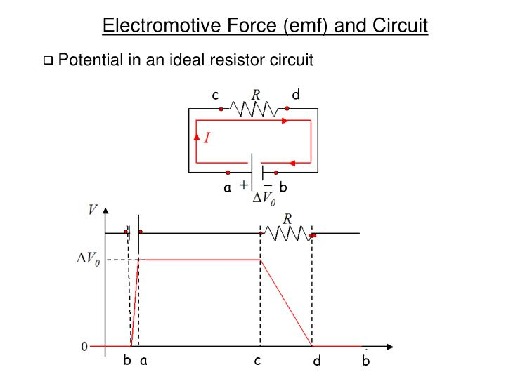 Potential in an ideal resistor circuit