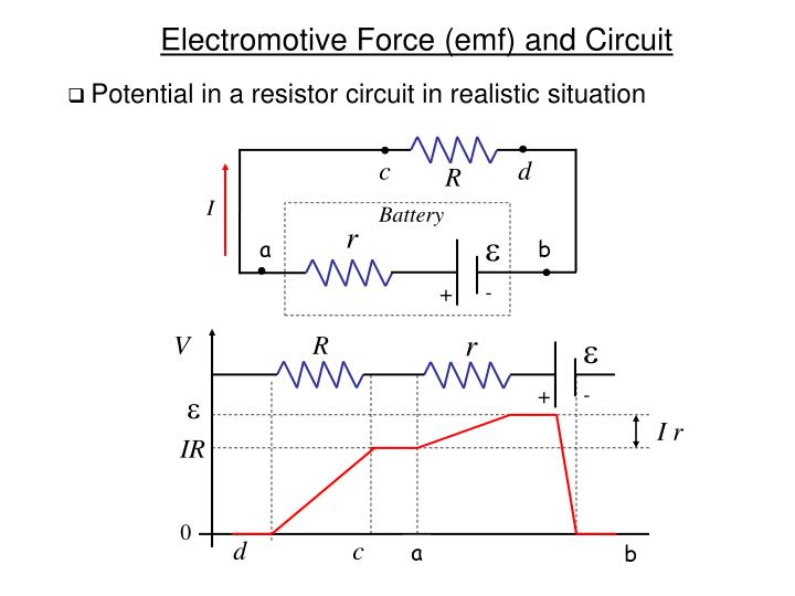 Potential in a resistor circuit in realistic situation