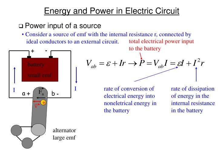 Power input of a source