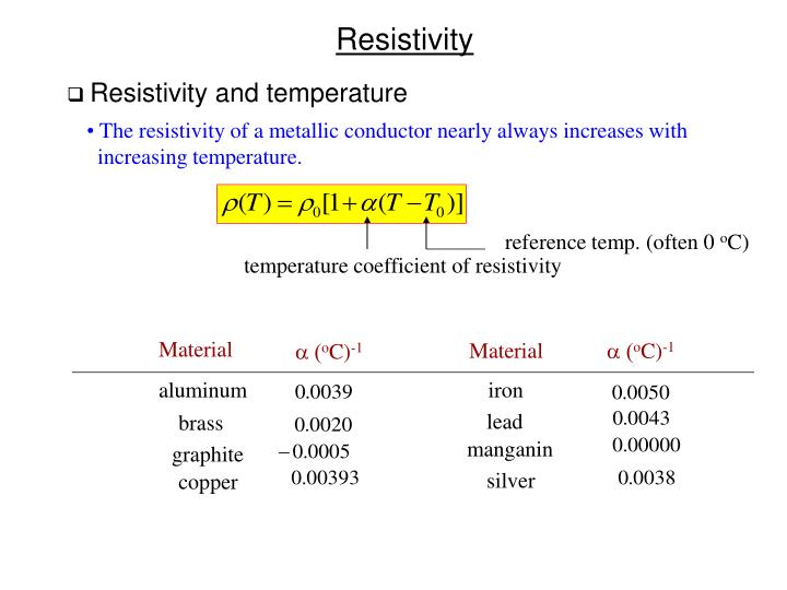 Resistivity and temperature