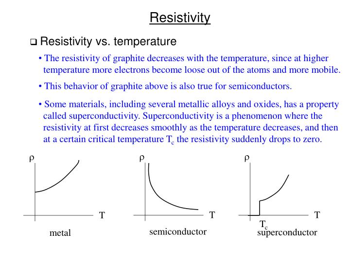 Resistivity vs. temperature