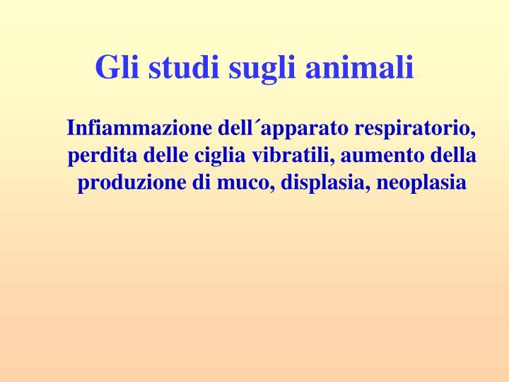 Gli studi sugli animali