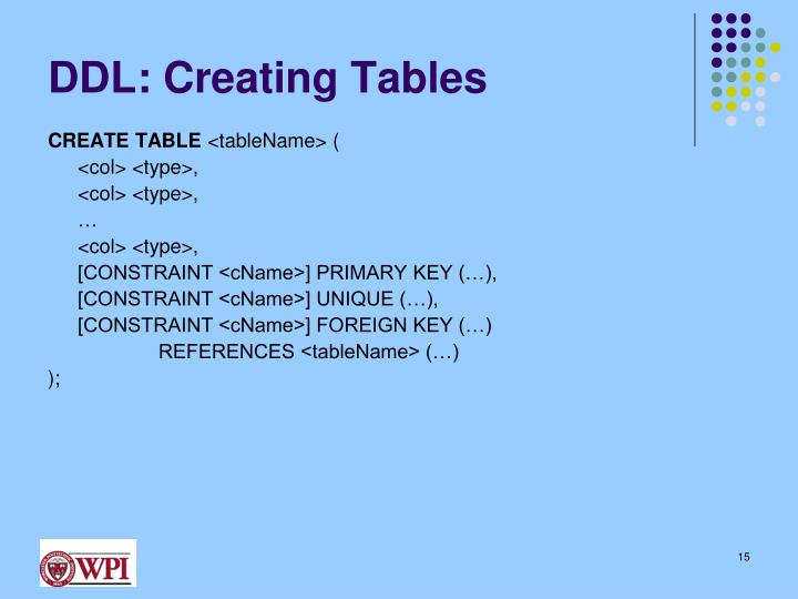 DDL: Creating Tables