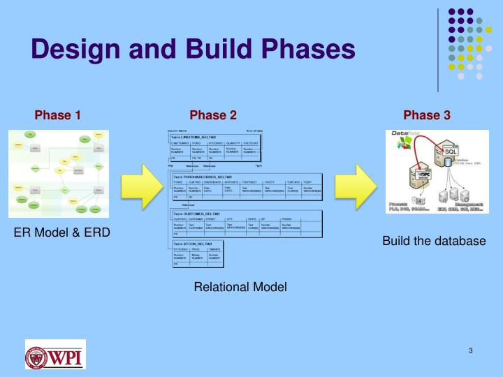 Design and build phases