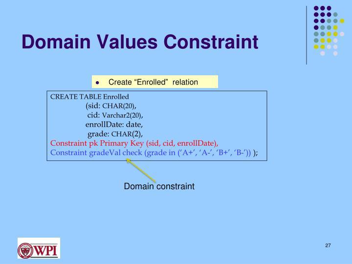 Domain Values Constraint