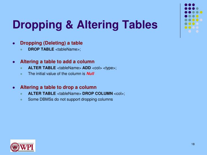 Dropping & Altering Tables
