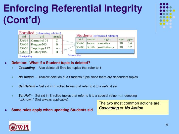 Enforcing Referential Integrity (Cont
