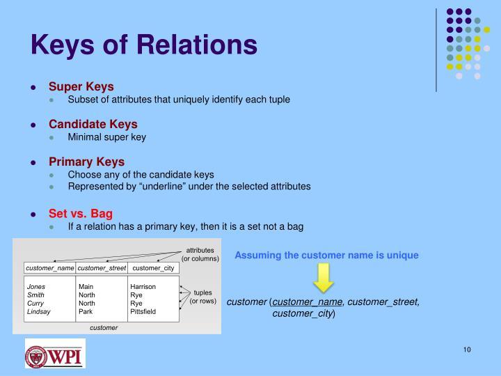 Keys of Relations