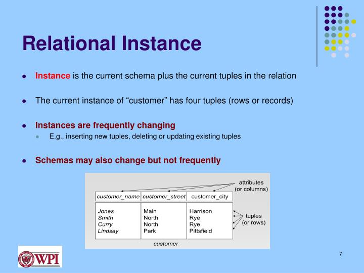 Relational Instance