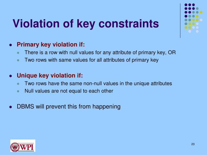 Violation of key constraints
