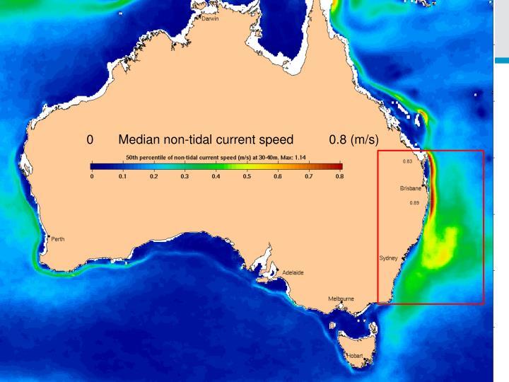 Median energy flux of ocean currents