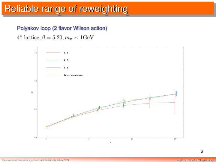 Reliable range of reweighting