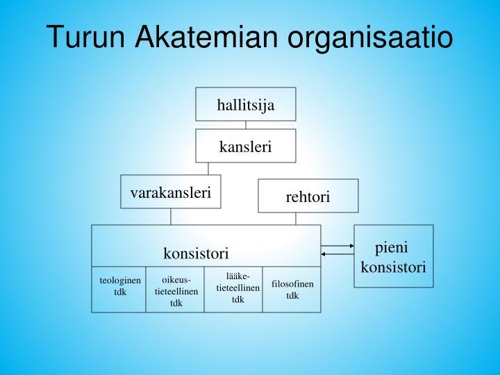 Turun Akatemian organisaatio