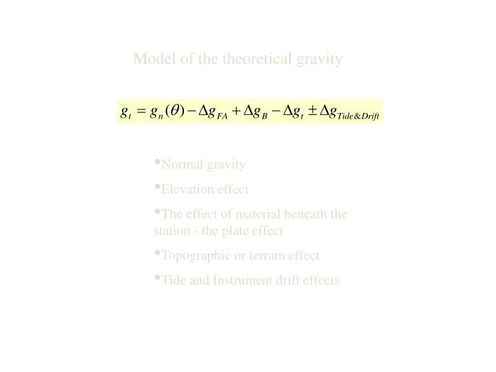 Model of the theoretical gravity