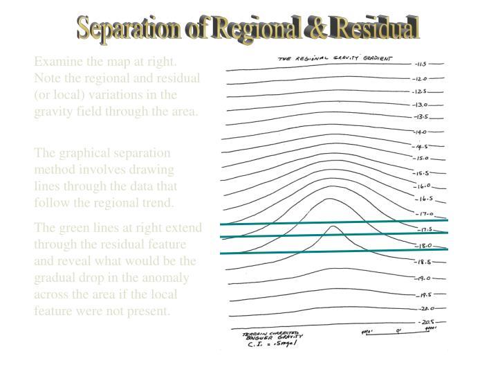 Separation of Regional & Residual