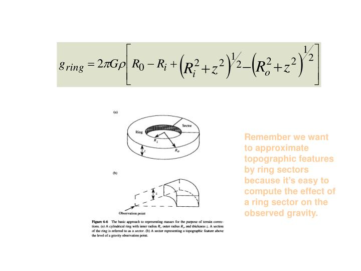 Remember we want to approximate  topographic features by ring sectors because it's easy to compute the effect of a ring sector on the observed gravity.